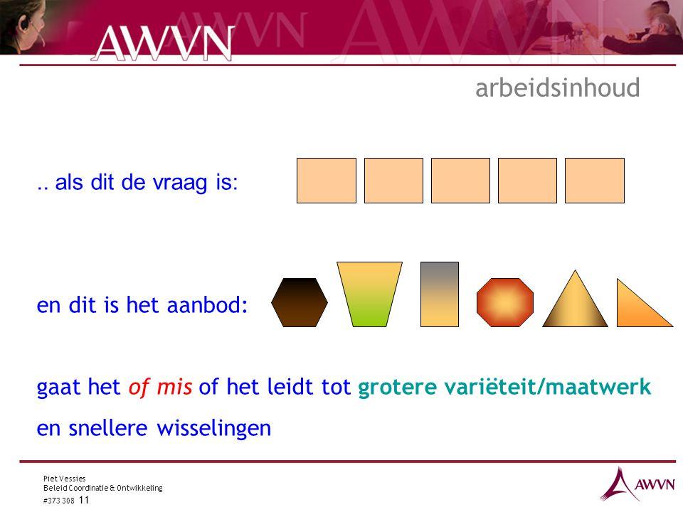 Piet Vessies Beleid Coordinatie & Ontwikkeling #373 308 11..