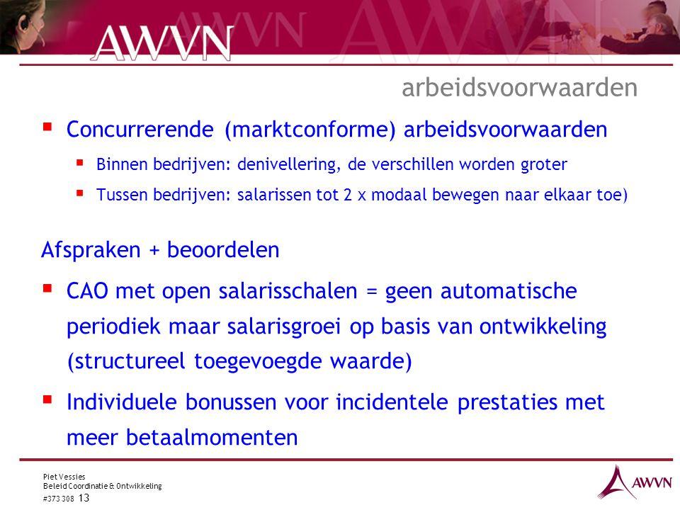 Piet Vessies Beleid Coordinatie & Ontwikkeling #373 308 13 arbeidsvoorwaarden  Concurrerende (marktconforme) arbeidsvoorwaarden  Binnen bedrijven: d