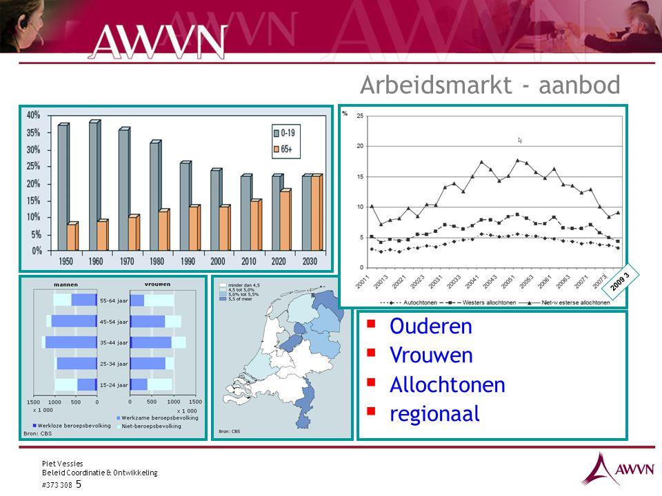 Piet Vessies Beleid Coordinatie & Ontwikkeling #373 308 5 Arbeidsmarkt - aanbod  Ouderen  Vrouwen  Allochtonen  regionaal 2009 3