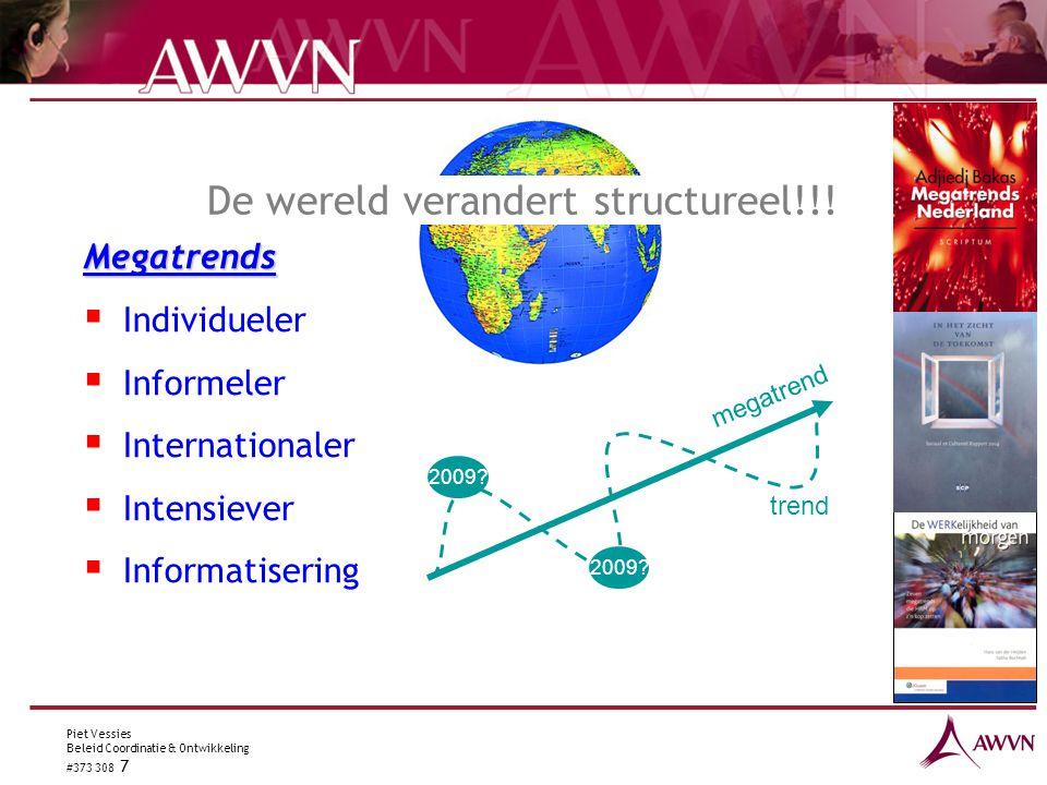 Piet Vessies Beleid Coordinatie & Ontwikkeling #373 308 7 Megatrends  Individueler  Informeler  Internationaler  Intensiever  Informatisering 2009.