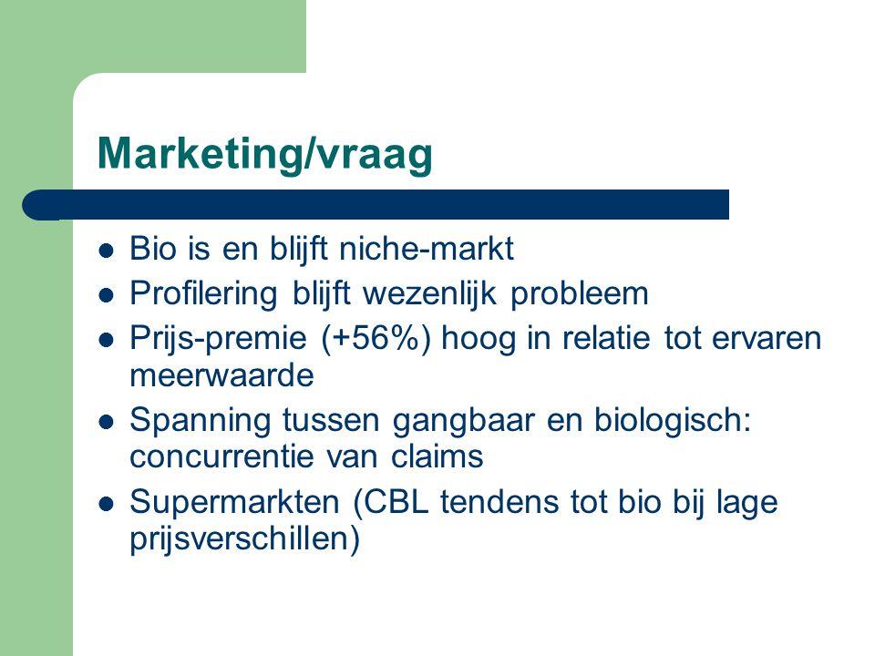 Marketing/vraag Bio is en blijft niche-markt Profilering blijft wezenlijk probleem Prijs-premie (+56%) hoog in relatie tot ervaren meerwaarde Spanning tussen gangbaar en biologisch: concurrentie van claims Supermarkten (CBL tendens tot bio bij lage prijsverschillen)