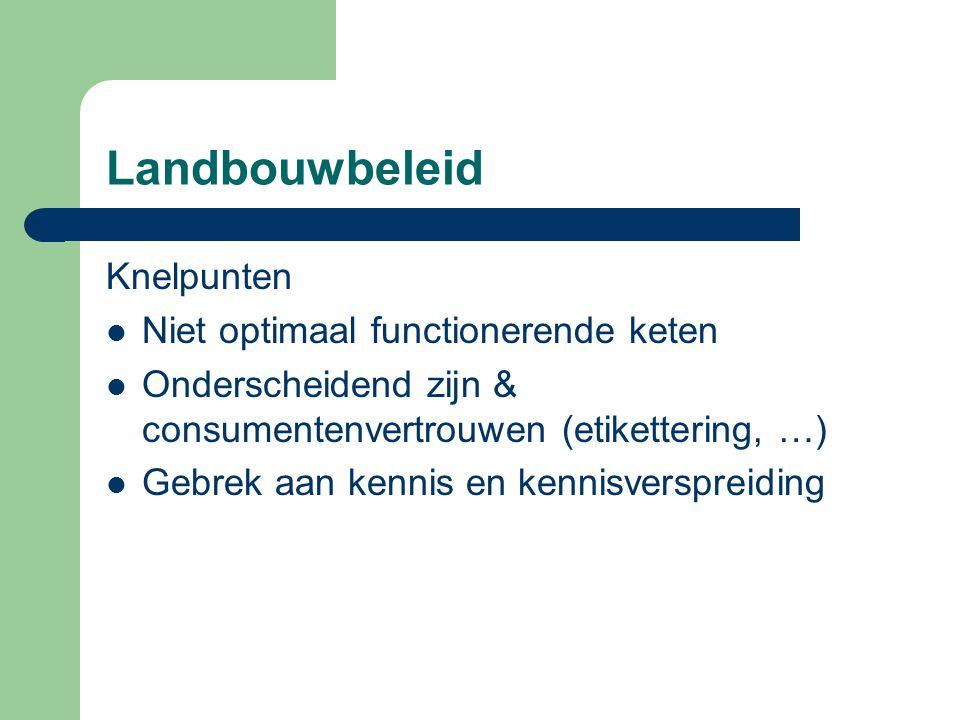 Landbouwbeleid Knelpunten Niet optimaal functionerende keten Onderscheidend zijn & consumentenvertrouwen (etikettering, …) Gebrek aan kennis en kennisverspreiding