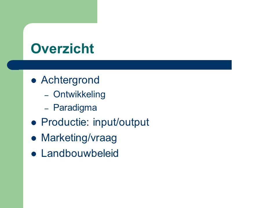 Ontwikkeling Nederlandse Landbouw