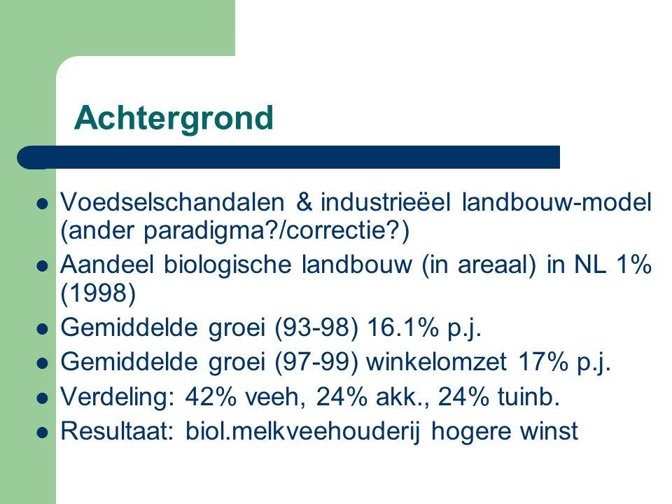 Achtergrond Voedselschandalen & industrieëel landbouw-model (ander paradigma?/correctie?) Aandeel biologische landbouw (in areaal) in NL 1% (1998) Gemiddelde groei (93-98) 16.1% p.j.