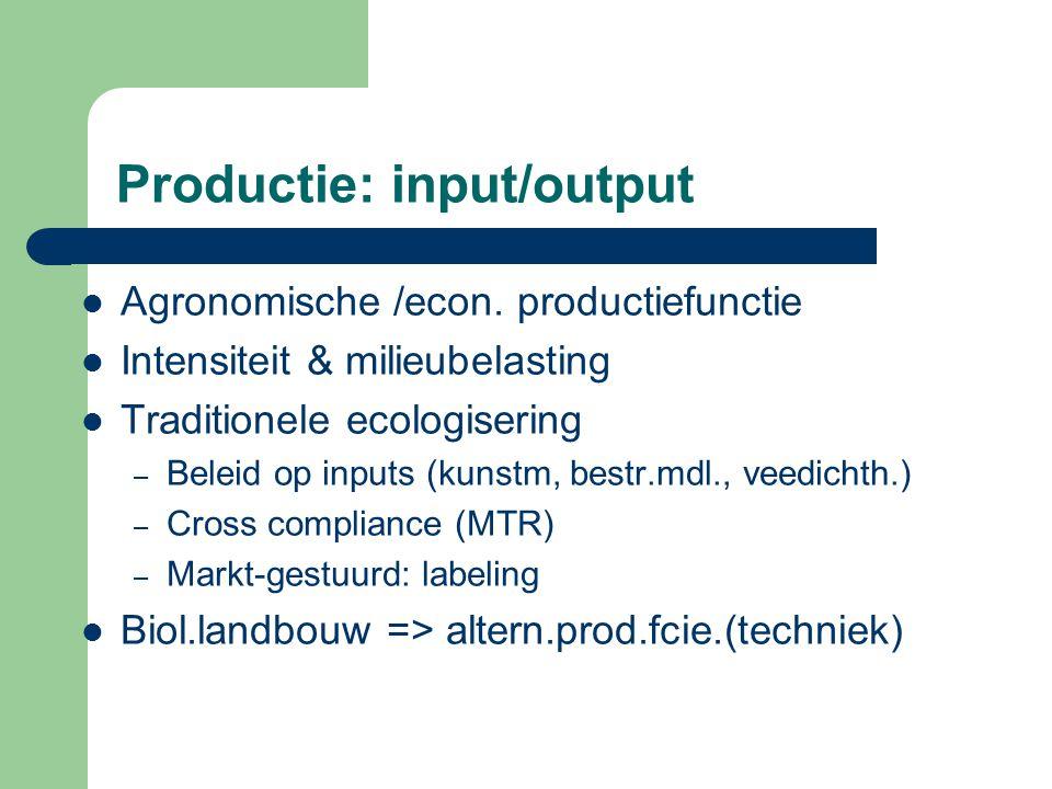 Productie: input/output Agronomische /econ.