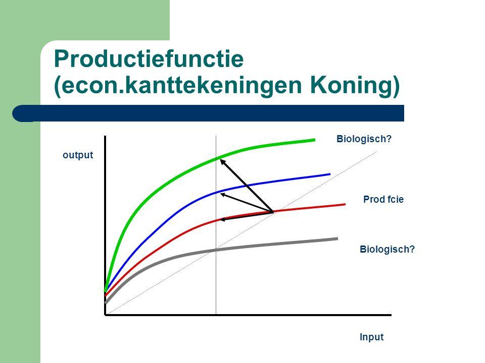 Productiefunctie (econ.kanttekeningen Koning) output Input Prod fcie Biologisch