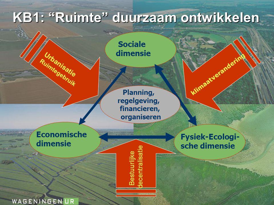 """Sociale dimensie Economische dimensie Fysiek-Ecologi- sche dimensie Planning, regelgeving, financieren, organiseren KB1: """"Ruimte"""" duurzaam ontwikkelen"""