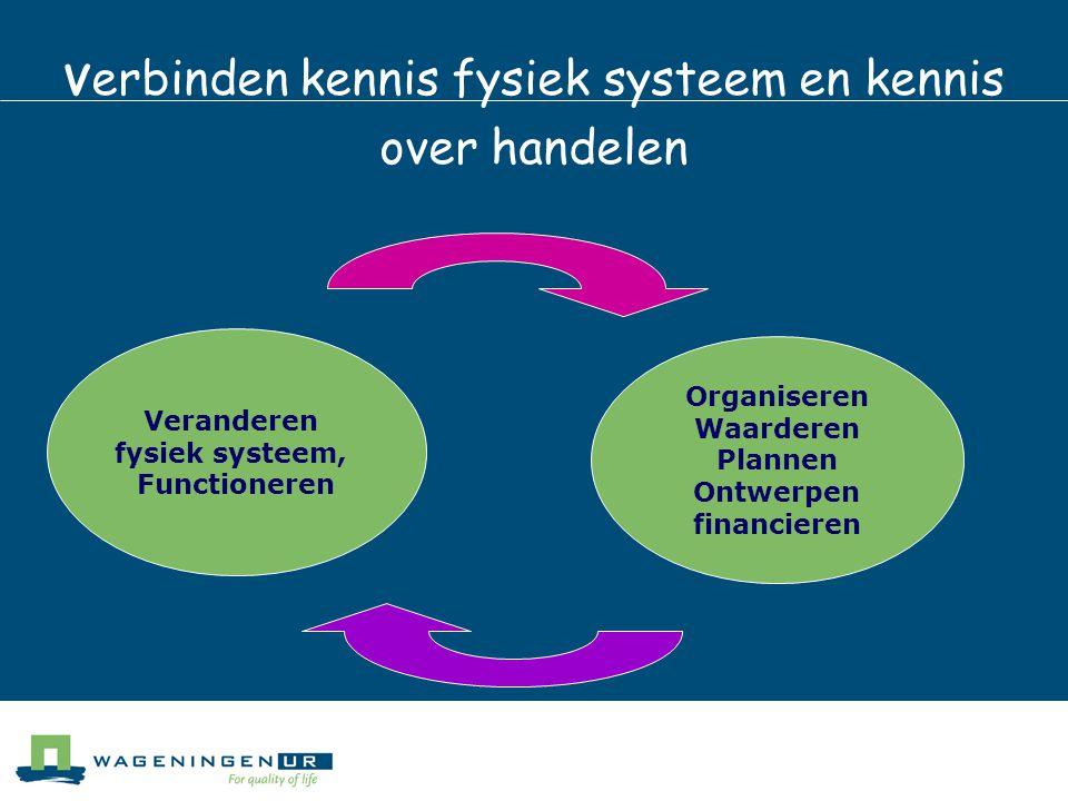 V erbinden kennis fysiek systeem en kennis over handelen Veranderen fysiek systeem, Functioneren Organiseren Waarderen Plannen Ontwerpen financieren