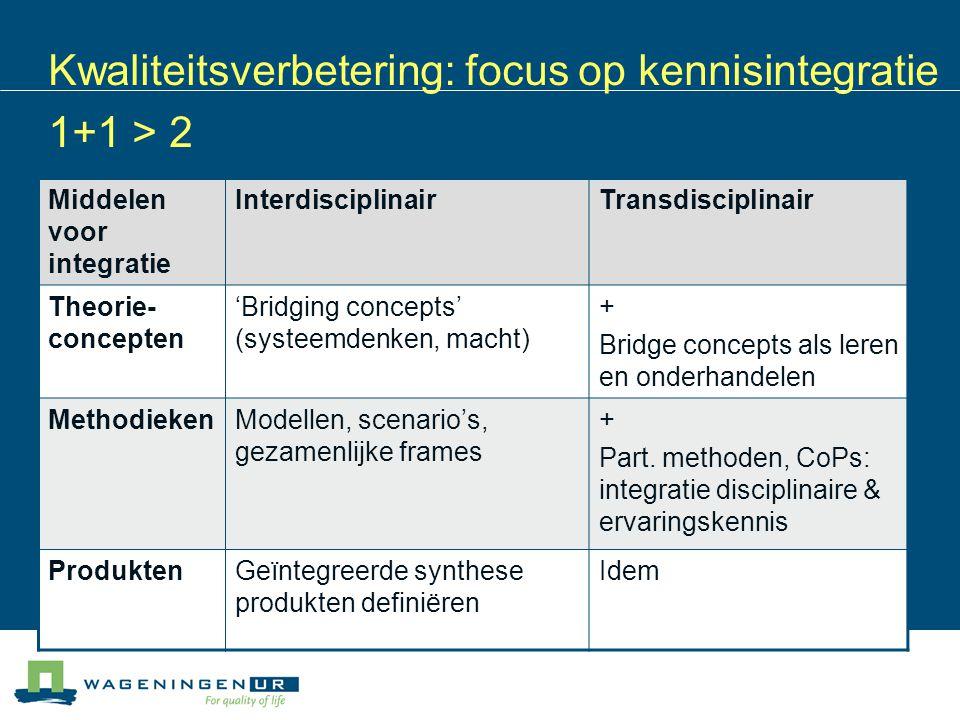 Kwaliteitsverbetering: focus op kennisintegratie 1+1 > 2 Middelen voor integratie InterdisciplinairTransdisciplinair Theorie- concepten 'Bridging conc