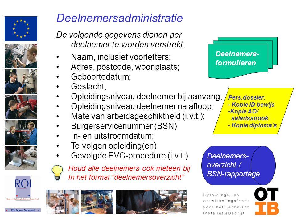 Deelnemersadministratie De volgende gegevens dienen per deelnemer te worden verstrekt: Naam, inclusief voorletters; Adres, postcode, woonplaats; Geboo