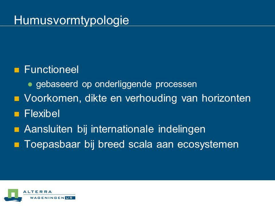 Humusvormtypologie Functioneel gebaseerd op onderliggende processen Voorkomen, dikte en verhouding van horizonten Flexibel Aansluiten bij internationale indelingen Toepasbaar bij breed scala aan ecosystemen