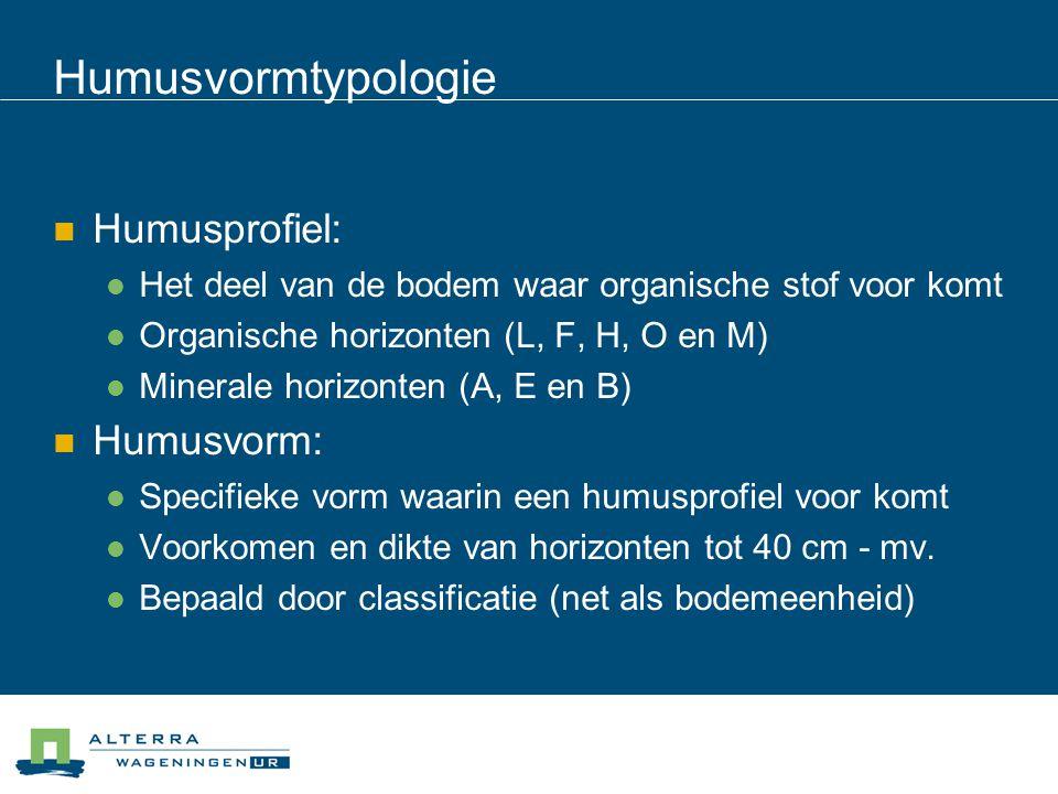 Humusvormtypologie Humusprofiel: Het deel van de bodem waar organische stof voor komt Organische horizonten (L, F, H, O en M) Minerale horizonten (A, E en B) Humusvorm: Specifieke vorm waarin een humusprofiel voor komt Voorkomen en dikte van horizonten tot 40 cm - mv.