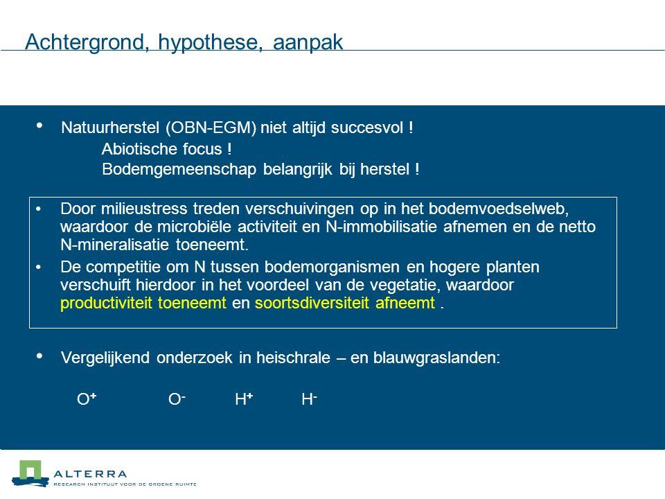 Methoden 1 2008: 16 Blauwgraslanden 2009:16 Heischrale graslanden Metingen: Vegetatie Biomassa, (C,N,P) Soortsamenstelling Bodem pH, Basen, Org.