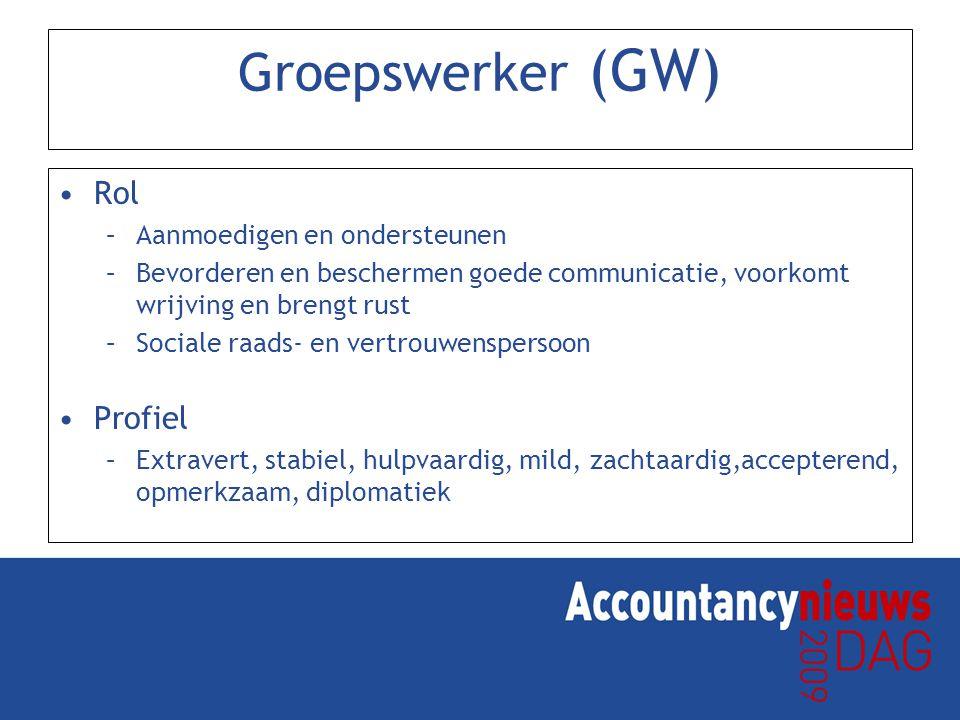 Groepswerker (GW) Rol –Aanmoedigen en ondersteunen –Bevorderen en beschermen goede communicatie, voorkomt wrijving en brengt rust –Sociale raads- en v
