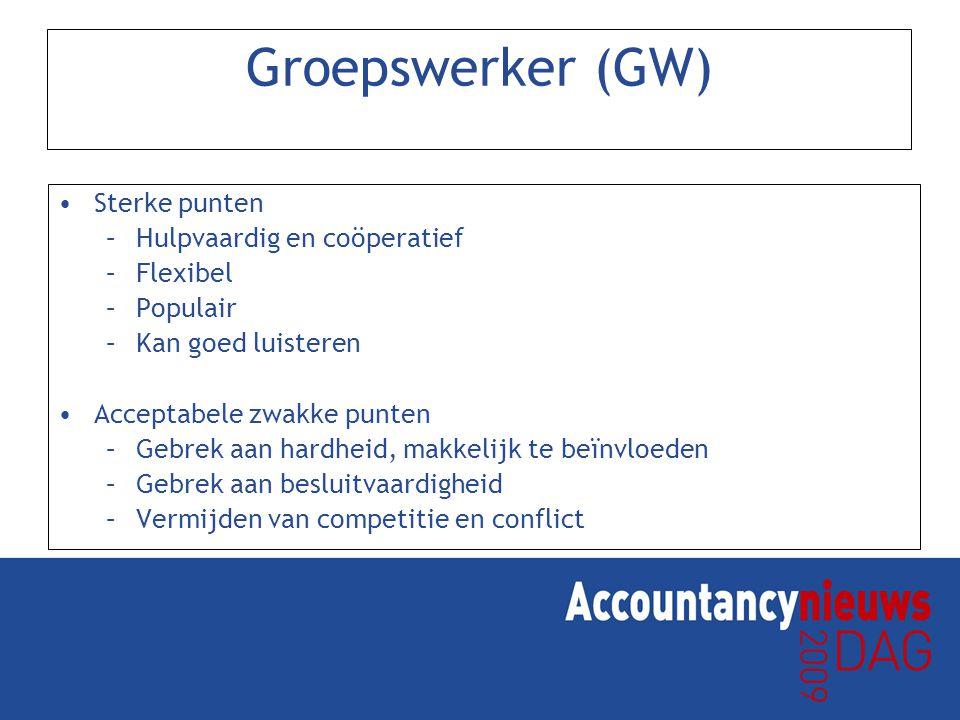 Groepswerker (GW) Sterke punten –Hulpvaardig en coöperatief –Flexibel –Populair –Kan goed luisteren Acceptabele zwakke punten –Gebrek aan hardheid, ma