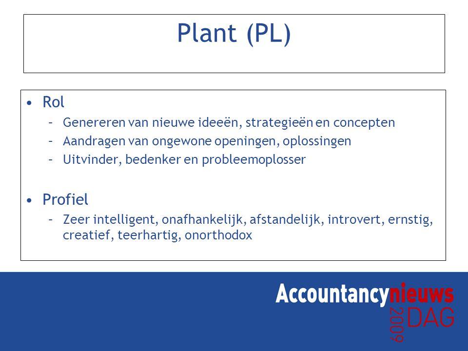 Plant (PL) Rol –Genereren van nieuwe ideeën, strategieën en concepten –Aandragen van ongewone openingen, oplossingen –Uitvinder, bedenker en probleemo