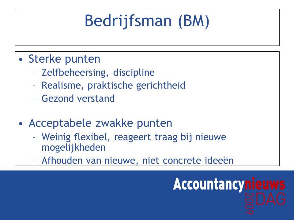 Bedrijfsman (BM) Sterke punten –Zelfbeheersing, discipline –Realisme, praktische gerichtheid –Gezond verstand Acceptabele zwakke punten –Weinig flexib