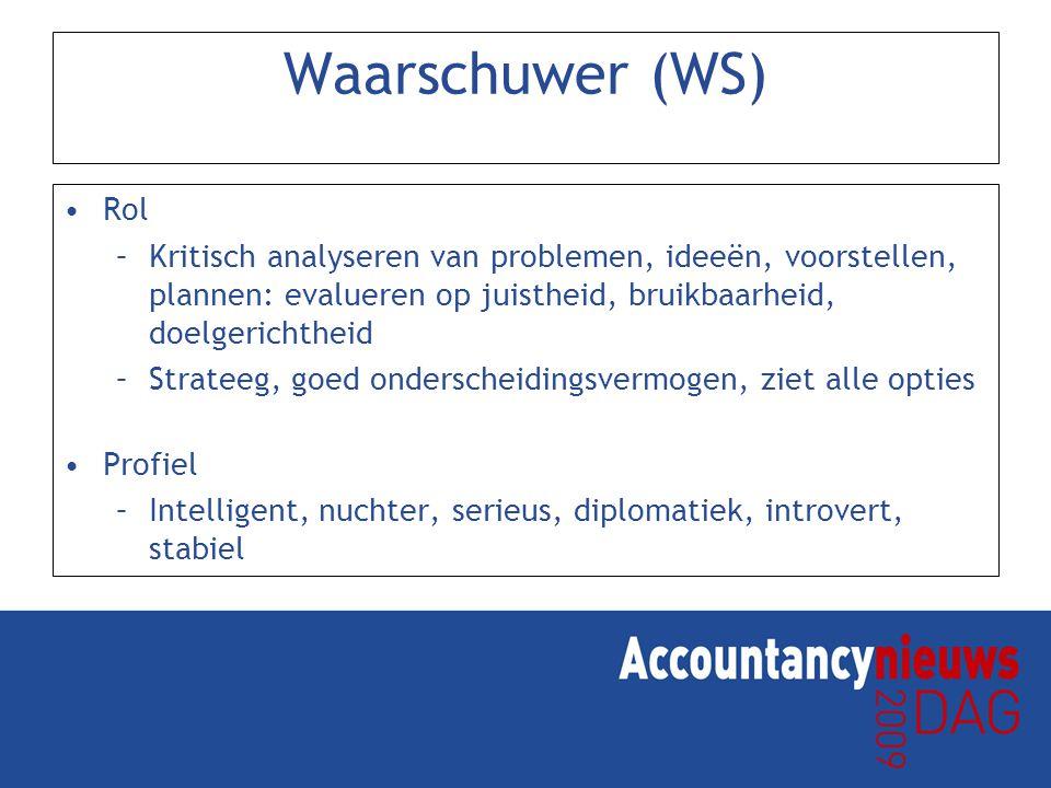 Waarschuwer (WS) Rol –Kritisch analyseren van problemen, ideeën, voorstellen, plannen: evalueren op juistheid, bruikbaarheid, doelgerichtheid –Stratee