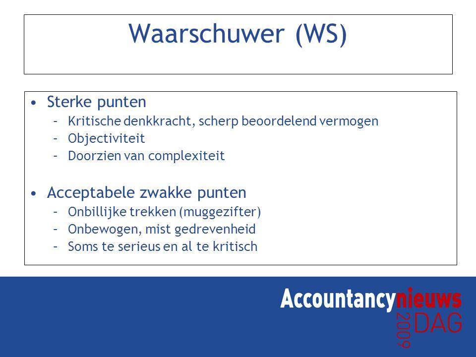 Waarschuwer (WS) Sterke punten –Kritische denkkracht, scherp beoordelend vermogen –Objectiviteit –Doorzien van complexiteit Acceptabele zwakke punten