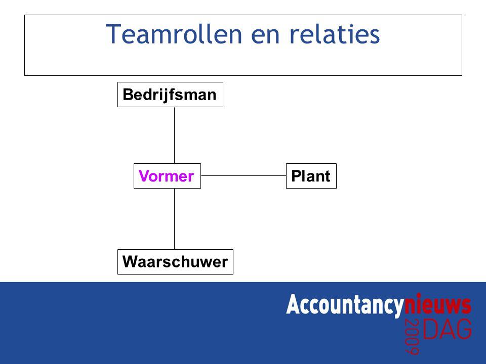 Teamrollen en relaties Bedrijfsman VormerPlant Waarschuwer