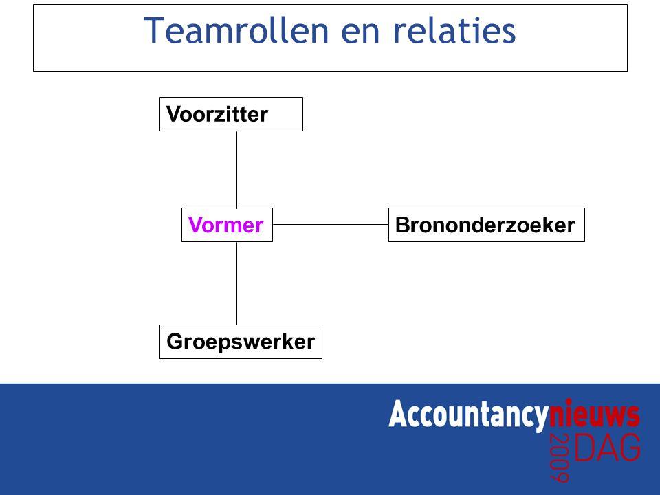 Teamrollen en relaties Voorzitter VormerBrononderzoeker Groepswerker