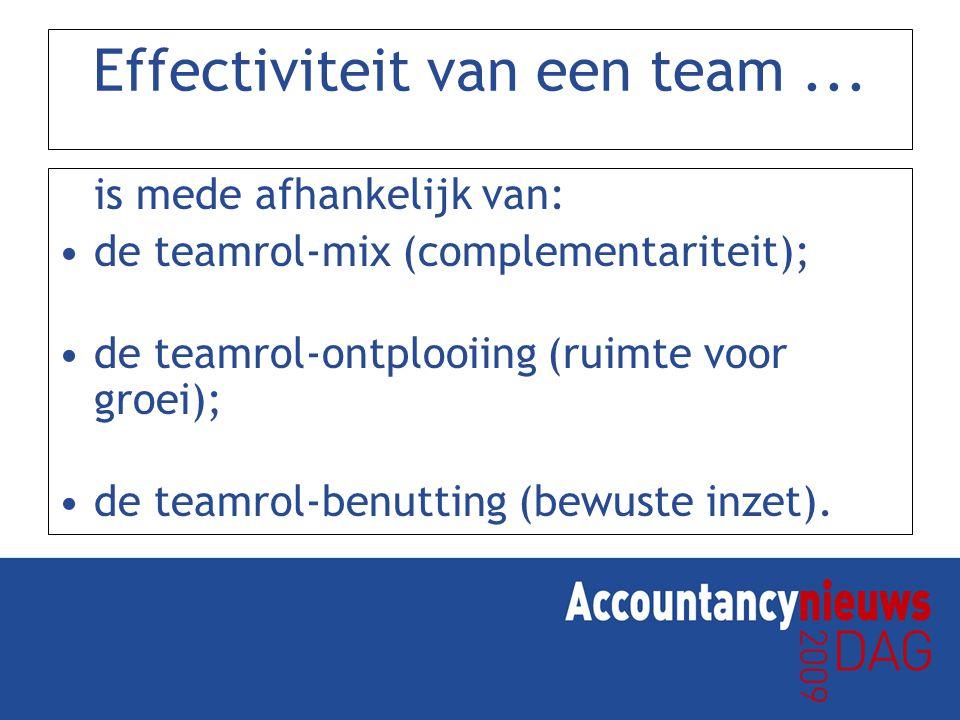 Effectiviteit van een team... is mede afhankelijk van: de teamrol-mix (complementariteit); de teamrol-ontplooiing (ruimte voor groei); de teamrol-benu