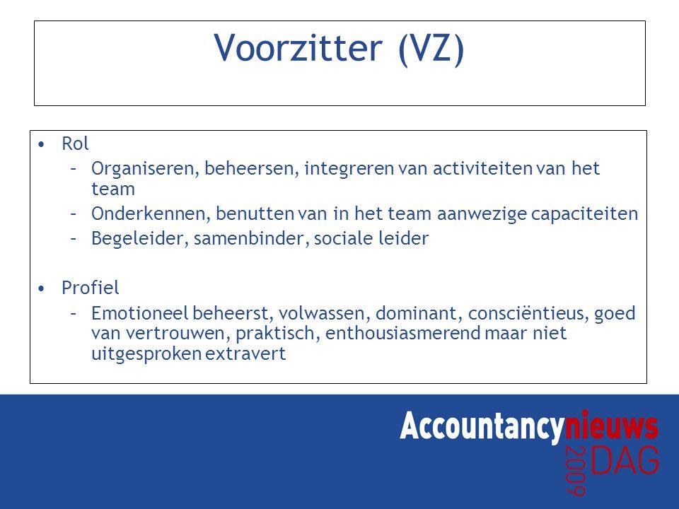 Voorzitter (VZ) Rol –Organiseren, beheersen, integreren van activiteiten van het team –Onderkennen, benutten van in het team aanwezige capaciteiten –B