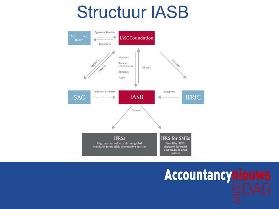 Structuur IASB