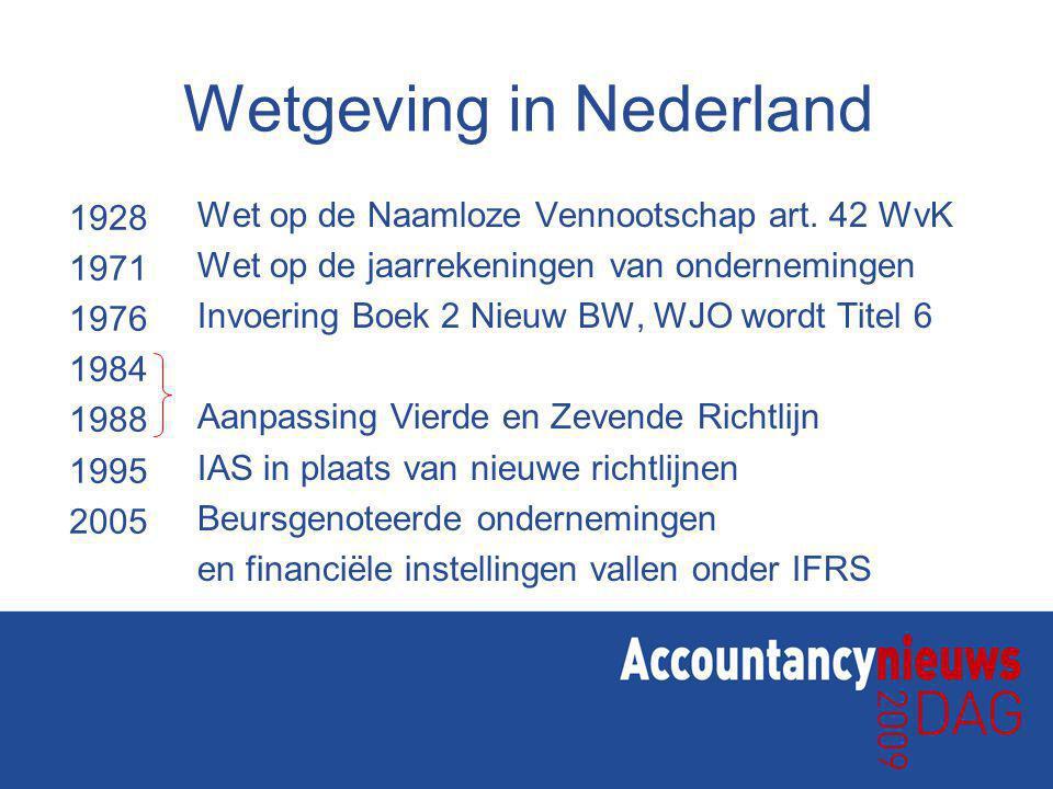 Wetgeving in Nederland 1928 1971 1976 1984 1988 1995 2005 Wet op de Naamloze Vennootschap art.