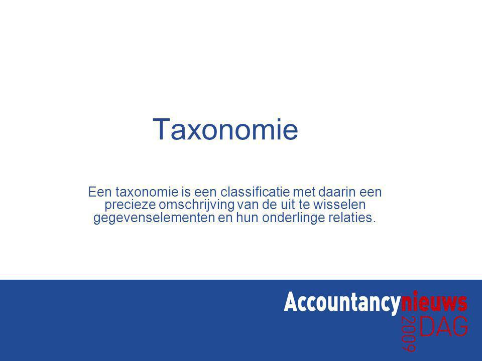 Taxonomie Een taxonomie is een classificatie met daarin een precieze omschrijving van de uit te wisselen gegevenselementen en hun onderlinge relaties.
