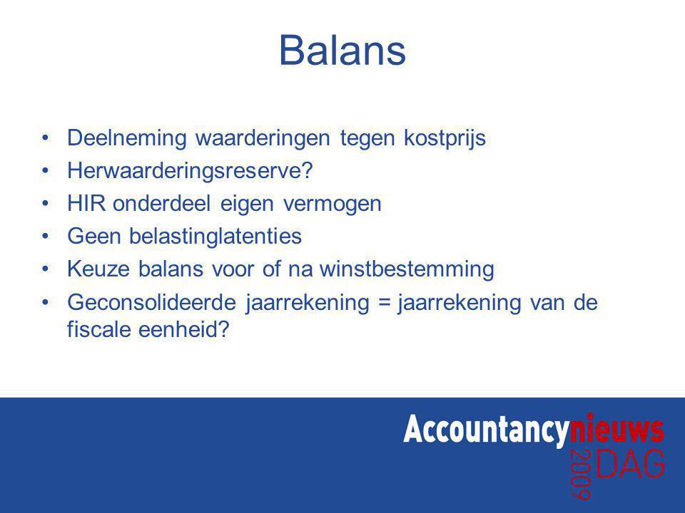 Balans Deelneming waarderingen tegen kostprijs Herwaarderingsreserve.