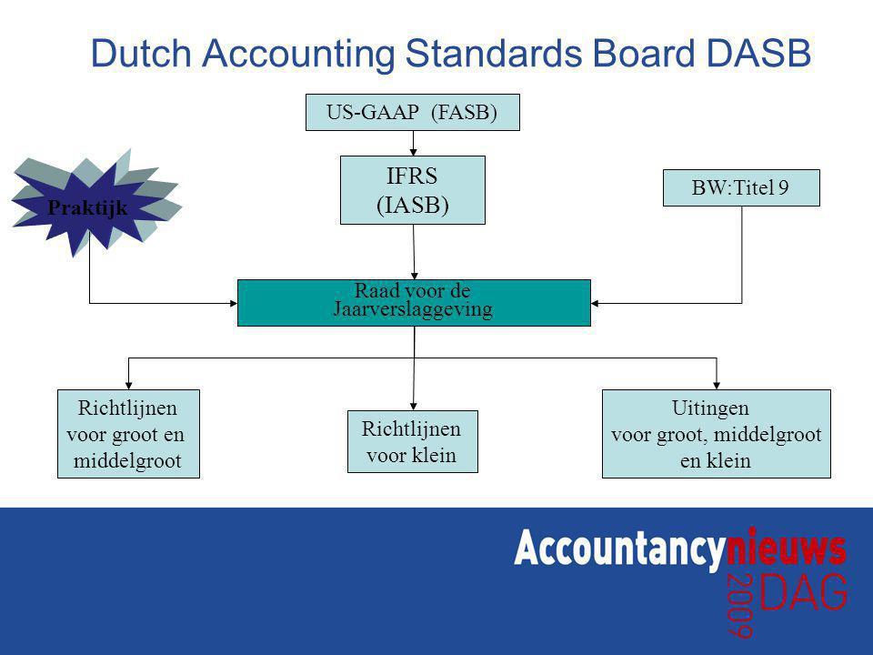 Dutch Accounting Standards Board DASB Raad voor de Jaarverslaggeving Richtlijnen voor groot en middelgroot Uitingen voor groot, middelgroot en klein Richtlijnen voor klein BW:Titel 9 IFRS (IASB) Praktijk US-GAAP (FASB)