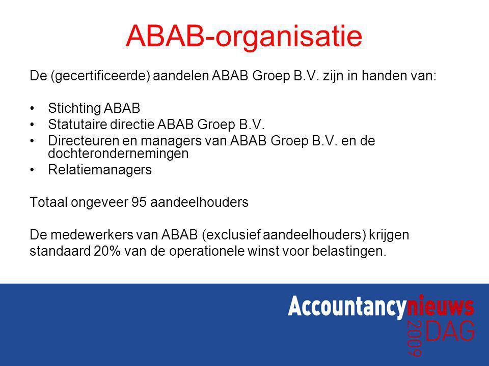 ABAB-organisatie De (gecertificeerde) aandelen ABAB Groep B.V. zijn in handen van: Stichting ABAB Statutaire directie ABAB Groep B.V. Directeuren en m