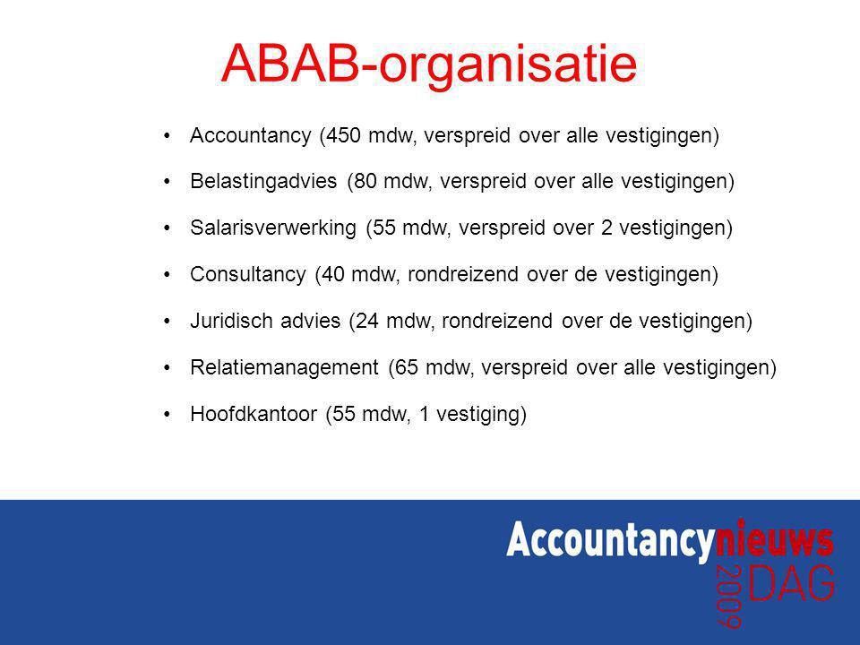 ABAB-organisatie Accountancy (450 mdw, verspreid over alle vestigingen) Belastingadvies (80 mdw, verspreid over alle vestigingen) Salarisverwerking (5