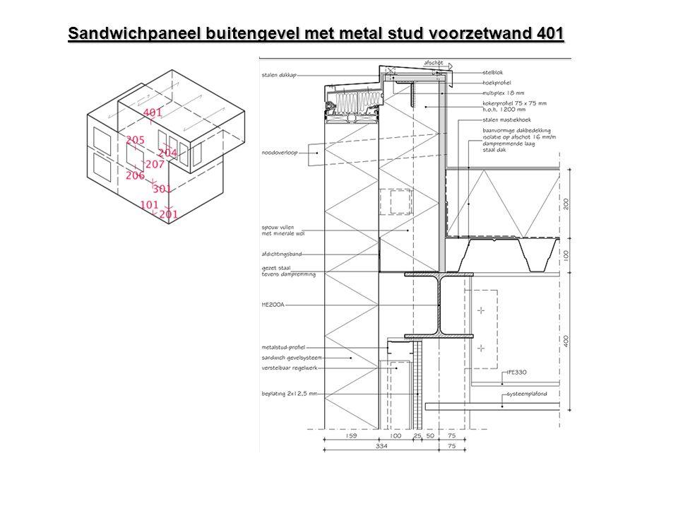 Sandwichpaneel buitengevel met metal stud voorzetwand 401