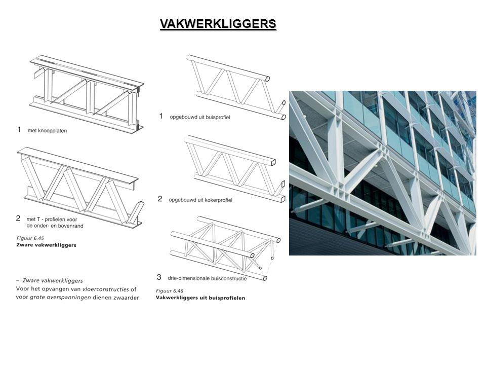 Geprofileerde plaat met staalframe binnenspouwblad 401