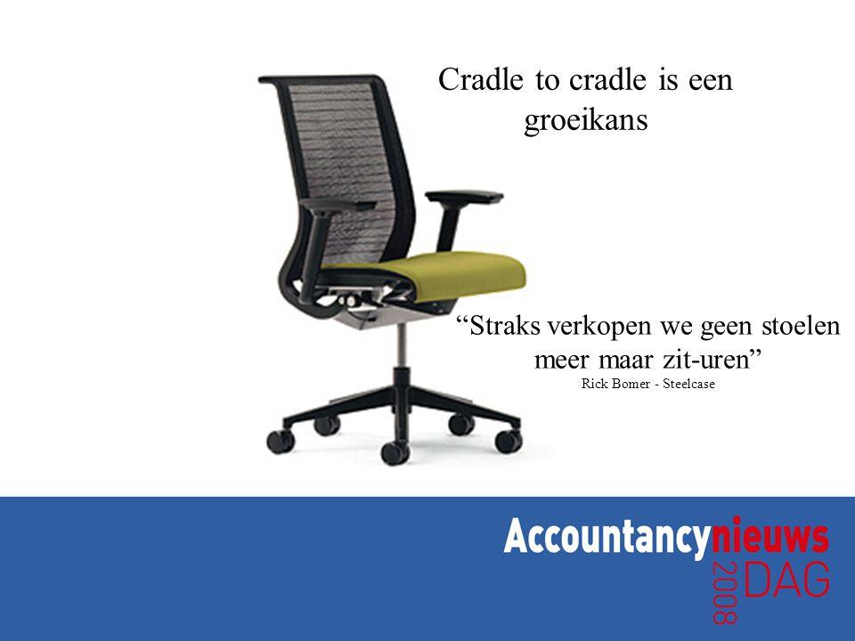 """Cradle to cradle is een groeikans """"Straks verkopen we geen stoelen meer maar zit-uren"""" Rick Bomer - Steelcase"""