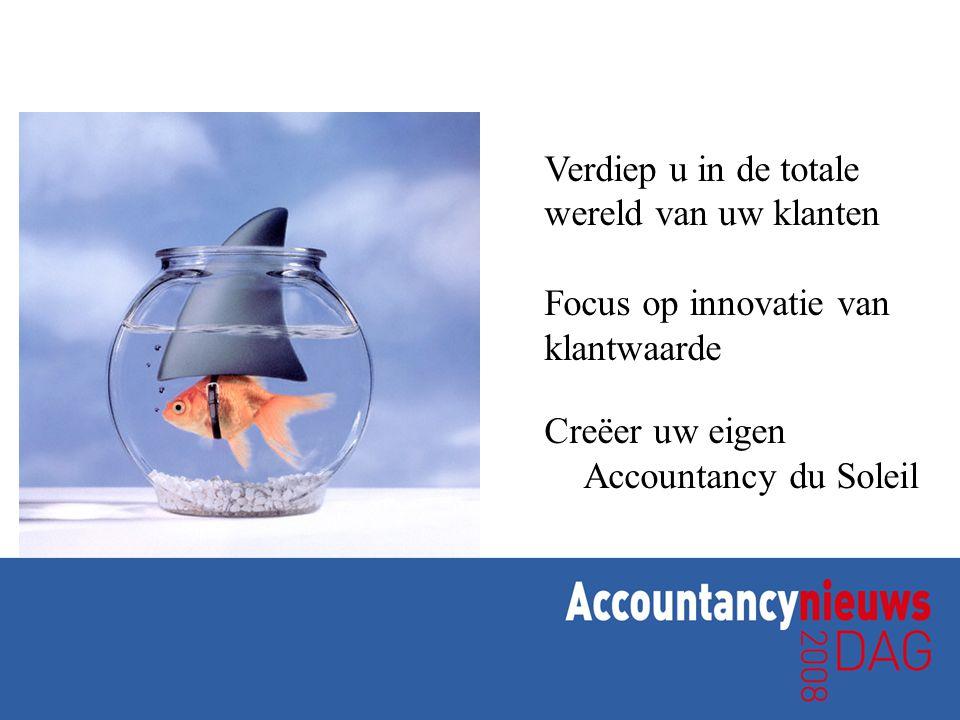 Verdiep u in de totale wereld van uw klanten Focus op innovatie van klantwaarde Creëer uw eigen Accountancy du Soleil