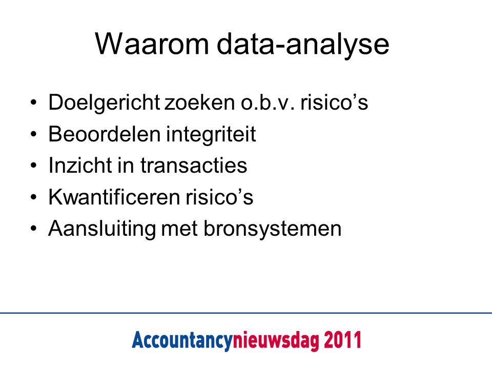 Waarom data-analyse Doelgericht zoeken o.b.v. risico's Beoordelen integriteit Inzicht in transacties Kwantificeren risico's Aansluiting met bronsystem