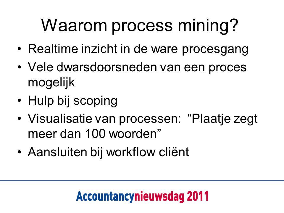 Waarom process mining? Realtime inzicht in de ware procesgang Vele dwarsdoorsneden van een proces mogelijk Hulp bij scoping Visualisatie van processen