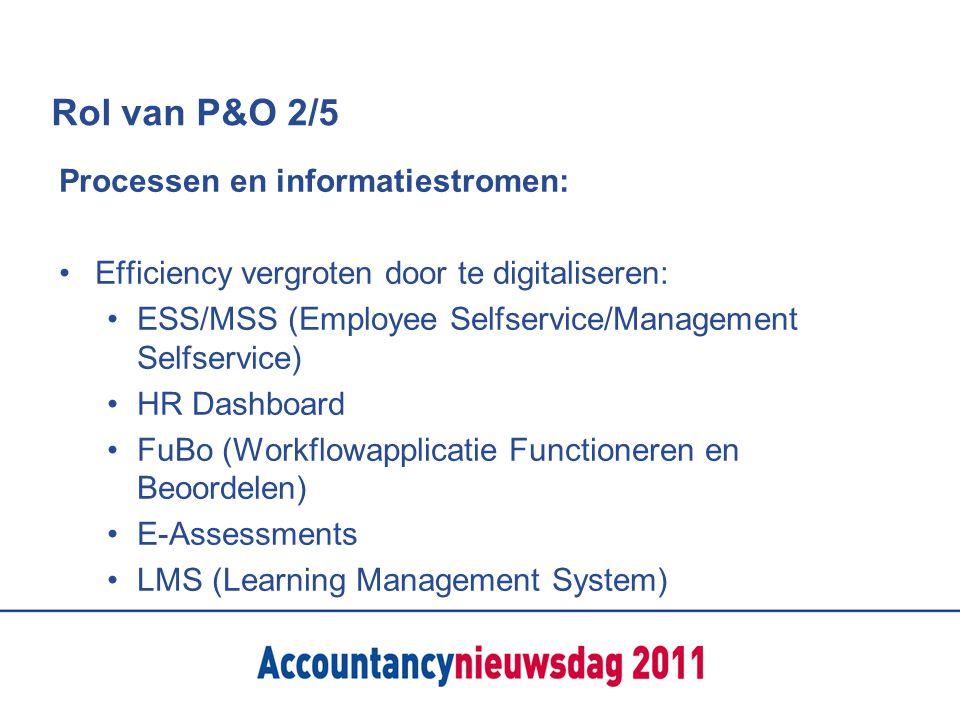 Rol van P&O 2/5 Processen en informatiestromen: Efficiency vergroten door te digitaliseren: ESS/MSS (Employee Selfservice/Management Selfservice) HR D