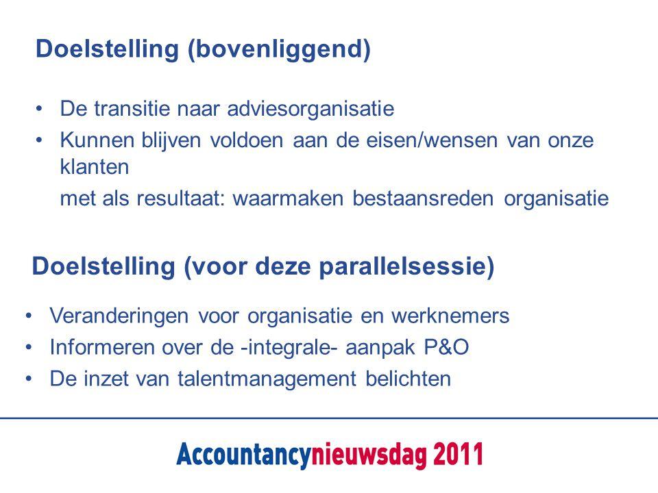 Doelstelling (bovenliggend) De transitie naar adviesorganisatie Kunnen blijven voldoen aan de eisen/wensen van onze klanten met als resultaat: waarmak