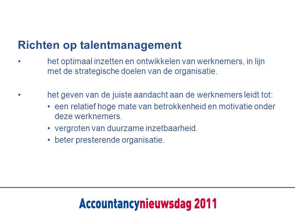 Richten op talentmanagement het optimaal inzetten en ontwikkelen van werknemers, in lijn met de strategische doelen van de organisatie. het geven van