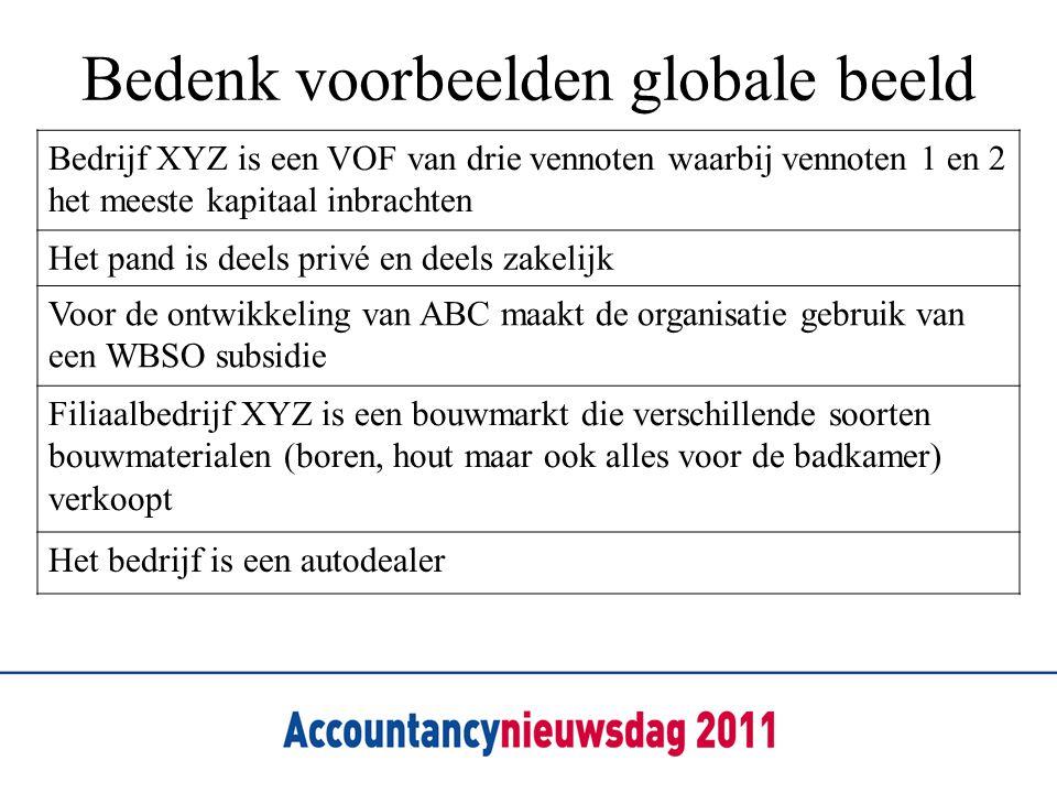 Bedenk voorbeelden globale beeld Bedrijf XYZ is een VOF van drie vennoten waarbij vennoten 1 en 2 het meeste kapitaal inbrachten Het pand is deels pri