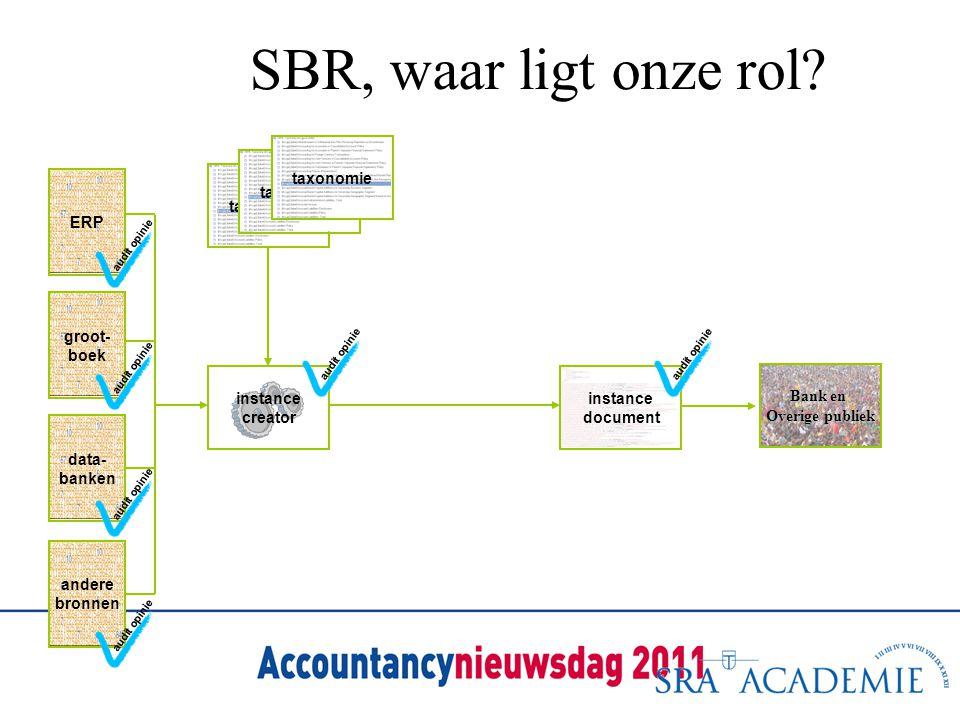 taxonomie SBR, waar ligt onze rol? groot- boek data- banken ERP andere bronnen instance creator Bank en Overige publiek instance document audit opinie