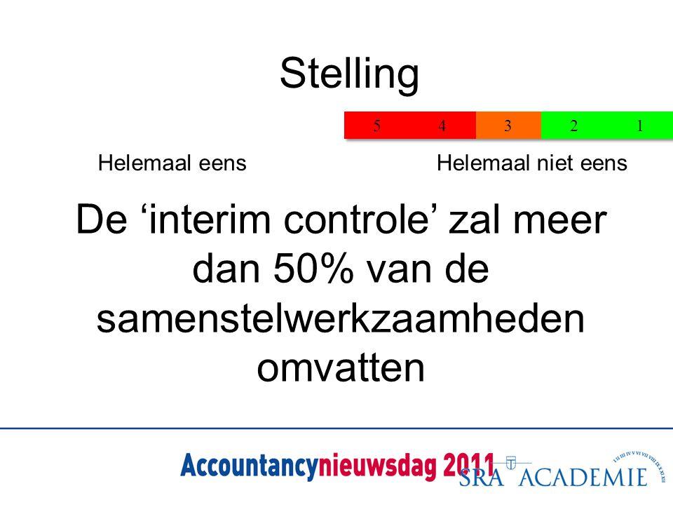 Stelling 28-08-1167 Stelling Helemaal eensHelemaal niet eens De 'interim controle' zal meer dan 50% van de samenstelwerkzaamheden omvatten
