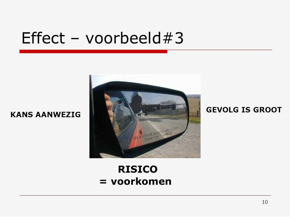 10 Effect – voorbeeld#3 KANS AANWEZIG GEVOLG IS GROOT RISICO = voorkomen
