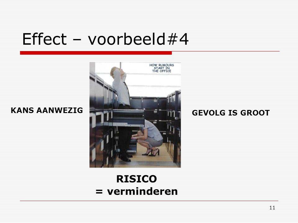 11 Effect – voorbeeld#4 KANS AANWEZIG GEVOLG IS GROOT RISICO = verminderen