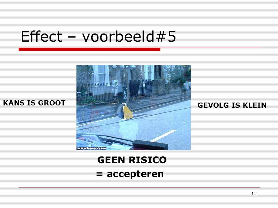 12 Effect – voorbeeld#5 KANS IS GROOT GEVOLG IS KLEIN GEEN RISICO = accepteren