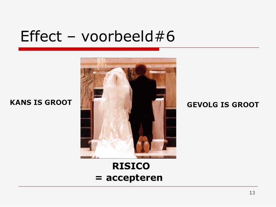 13 Effect – voorbeeld#6 KANS IS GROOT GEVOLG IS GROOT RISICO = accepteren